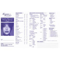 Keyano Skin Care Charts *